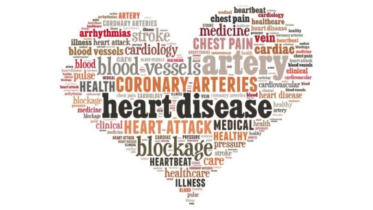 Hereditary Heart Disease